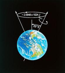 Klimat planetarny